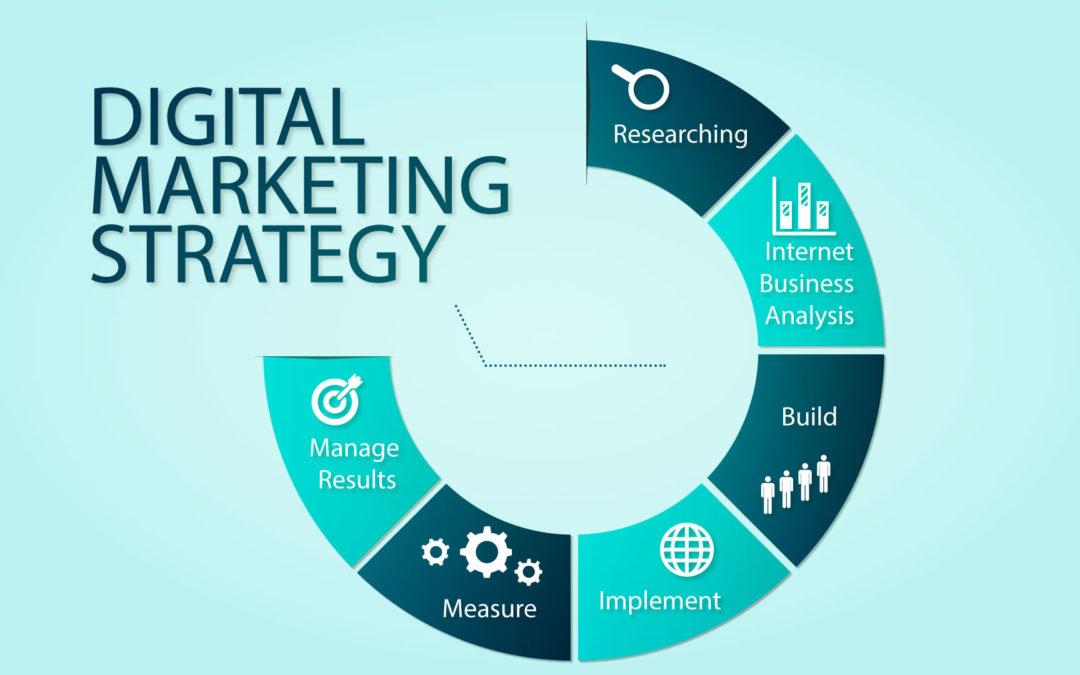 How Do You Create A Marketing Plan | Digital Marketing Strategy And How To Create A Digital Marketing